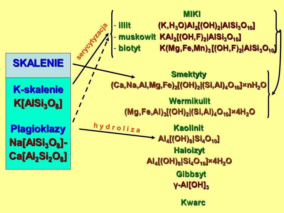 SKALENIE K-skalenie K[AlSi3O8] Plagioklazy Na[AlSi3O8]- Ca[Al2Si2O8]
